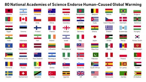 help-support-the-biden-lugar-international-climate-change-resolution
